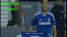 Bayern Munich vs Chelsea Super Cup 2013 (2-2) 5-4 Penalties - All Goals & Highlights